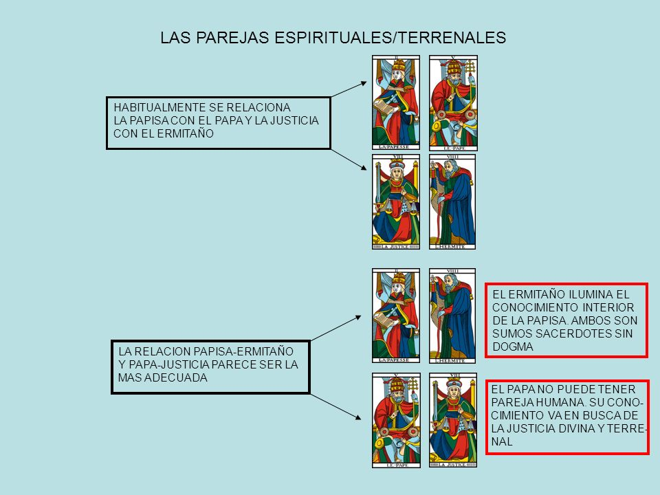 LAS PAREJAS ESPIRITUALES/TERRENALES