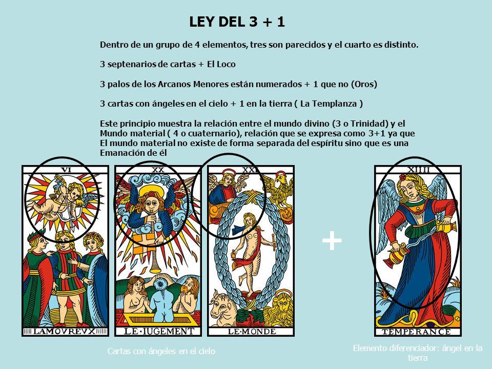 Elemento diferenciador: ángel en la