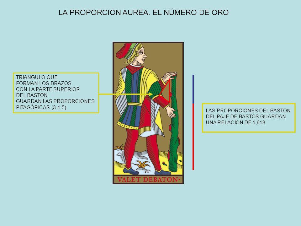LA PROPORCION AUREA. EL NÚMERO DE ORO