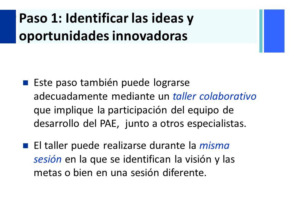Paso 1: Identificar las ideas y oportunidades innovadoras