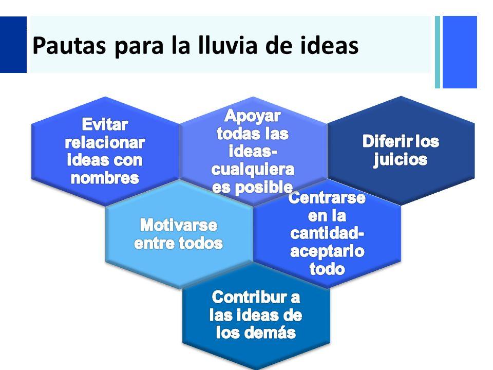 Pautas para la lluvia de ideas