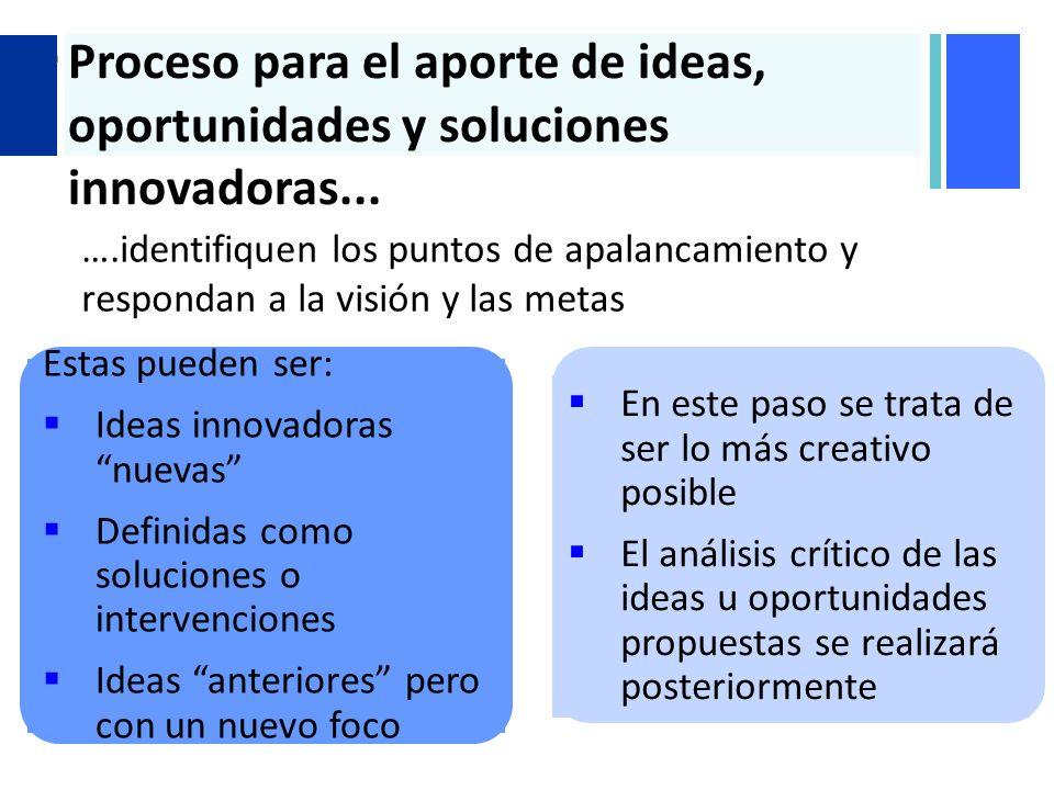 Proceso para el aporte de ideas, oportunidades y soluciones innovadoras...