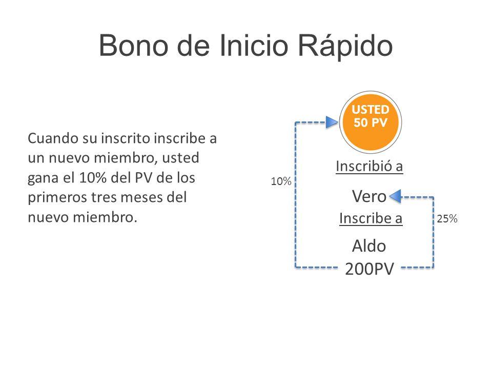 Bono de Inicio Rápido Vero Aldo 200PV