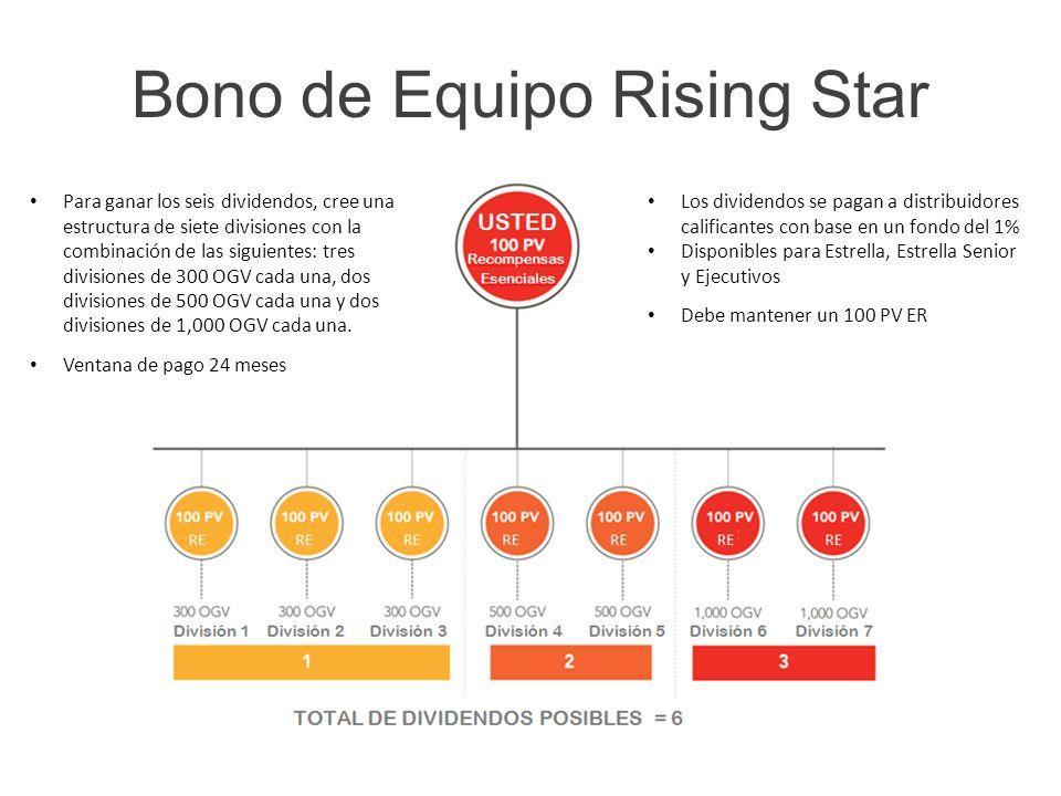 Bono de Equipo Rising Star