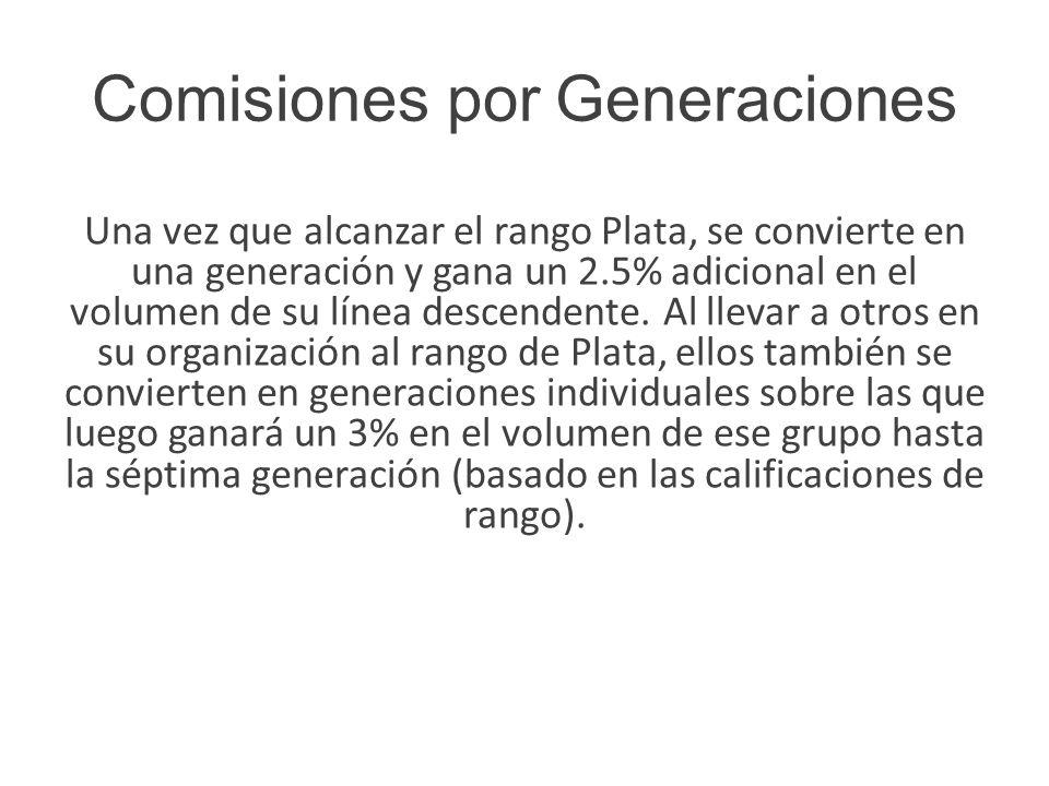 Comisiones por Generaciones