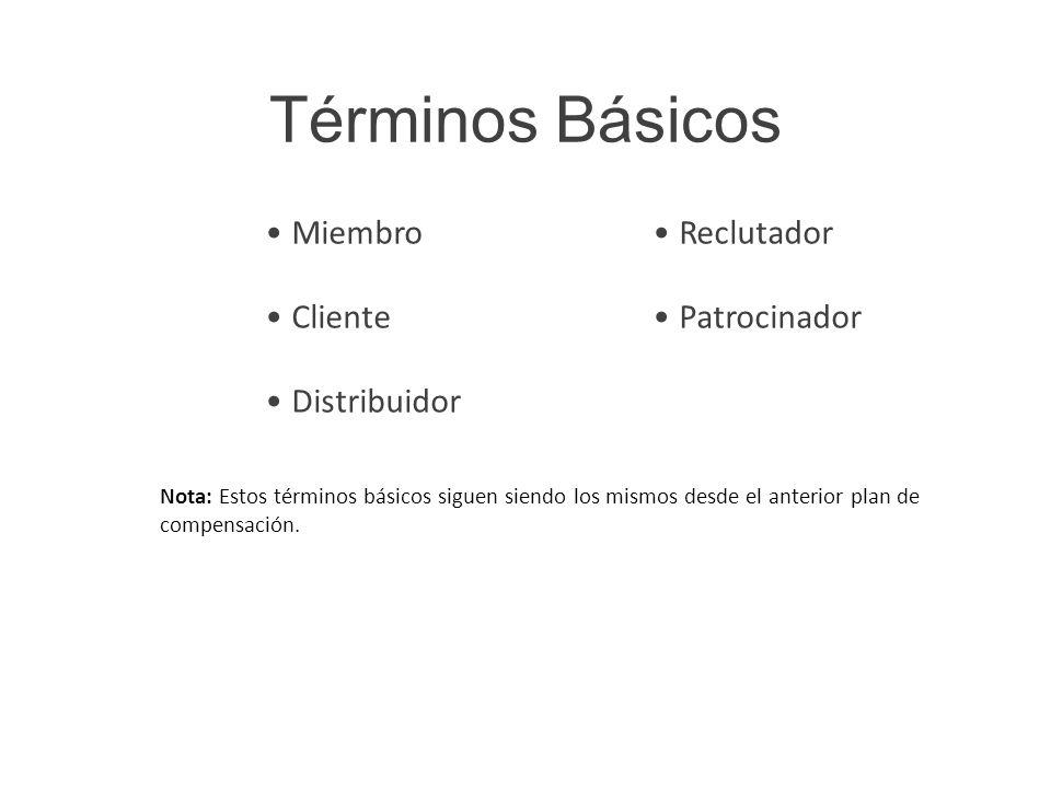 Términos Básicos Miembro Reclutador Cliente Patrocinador Distribuidor