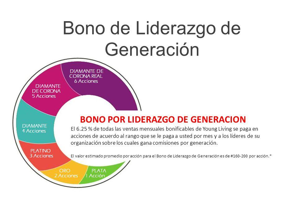 Bono de Liderazgo de Generación