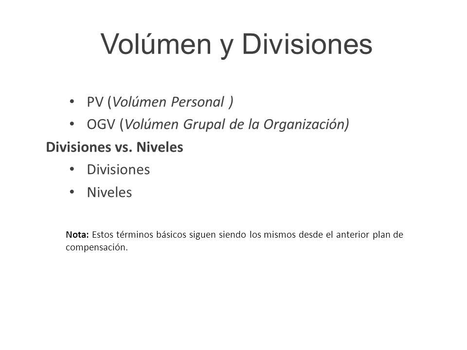 Volúmen y Divisiones PV (Volúmen Personal )
