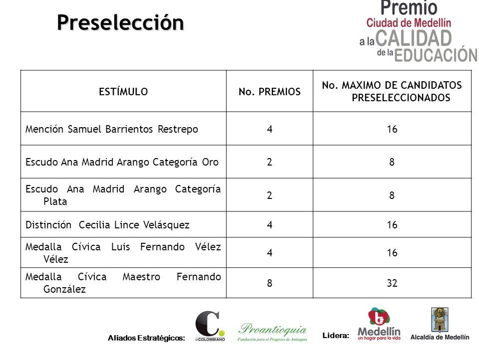 No. MAXIMO DE CANDIDATOS PRESELECCIONADOS