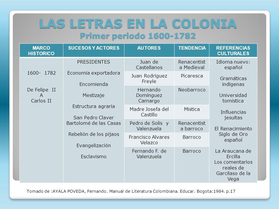 LAS LETRAS EN LA COLONIA Primer periodo 1600-1782