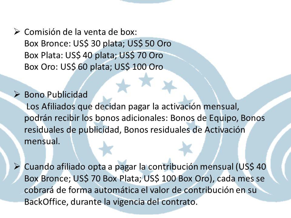 Comisión de la venta de box: Box Bronce: US$ 30 plata; US$ 50 Oro Box Plata: US$ 40 plata; US$ 70 Oro Box Oro: US$ 60 plata; US$ 100 Oro