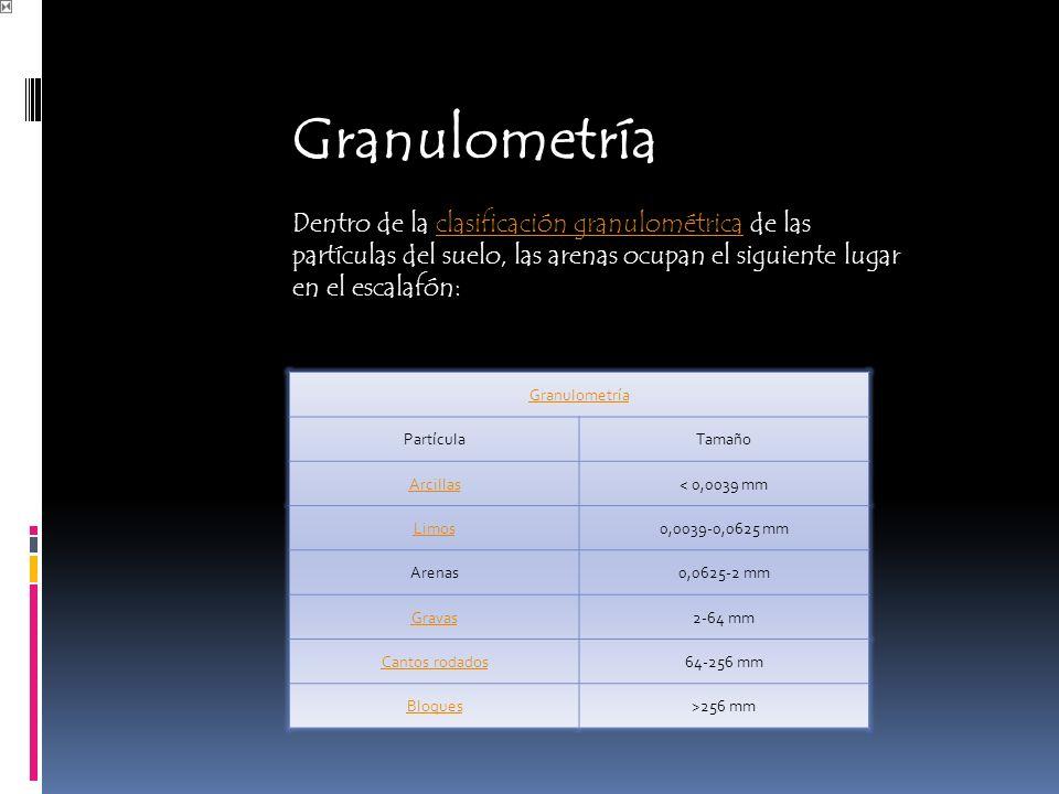 Granulometría Dentro de la clasificación granulométrica de las partículas del suelo, las arenas ocupan el siguiente lugar en el escalafón: