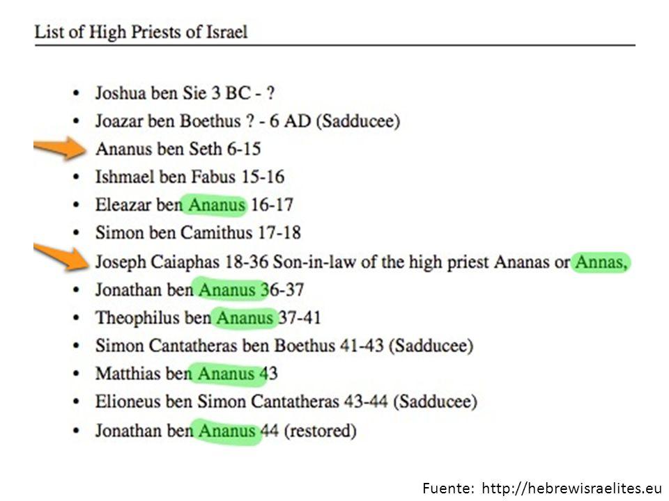 Fuente: http://hebrewisraelites.eu