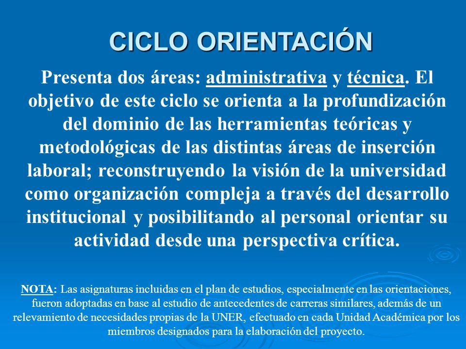 CICLO ORIENTACIÓN