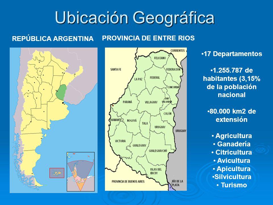 Ubicación Geográfica REPÚBLICA ARGENTINA PROVINCIA DE ENTRE RIOS