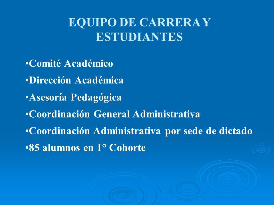 EQUIPO DE CARRERA Y ESTUDIANTES