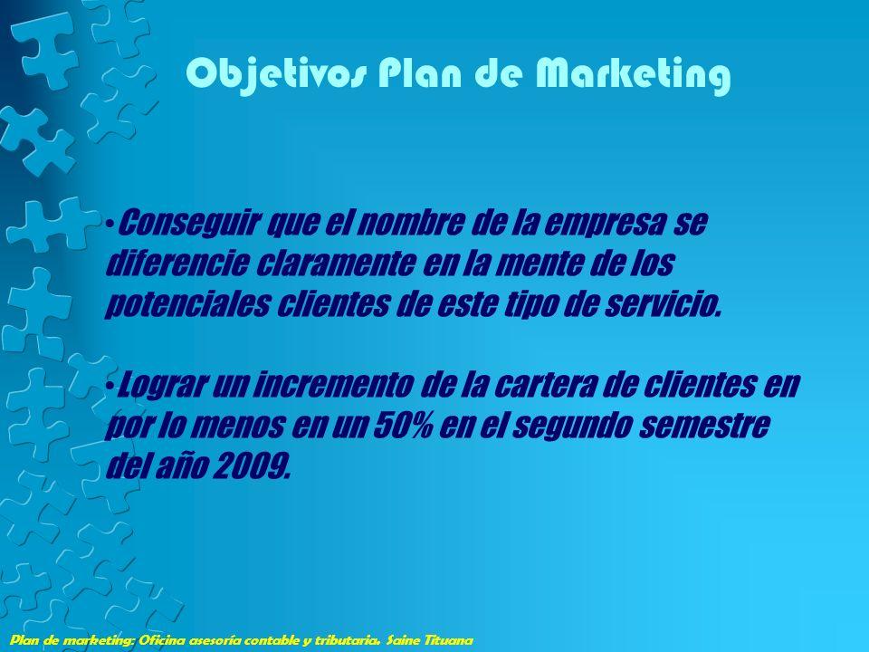 Objetivos Plan de Marketing