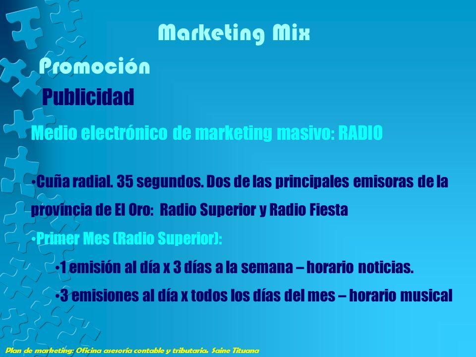 Marketing Mix Promoción Publicidad