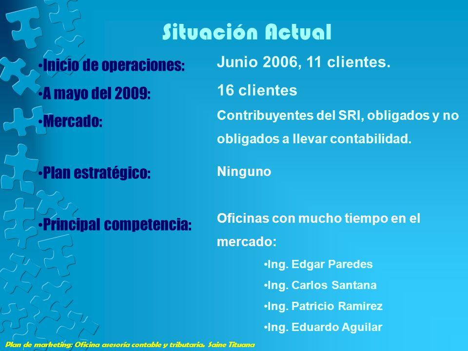 Situación Actual Junio 2006, 11 clientes. Inicio de operaciones: