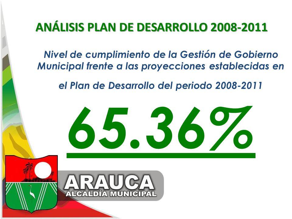 ANÁLISIS PLAN DE DESARROLLO 2008-2011