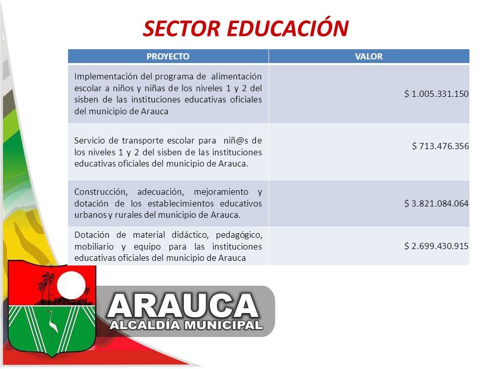 SECTOR EDUCACIÓN PROYECTO VALOR