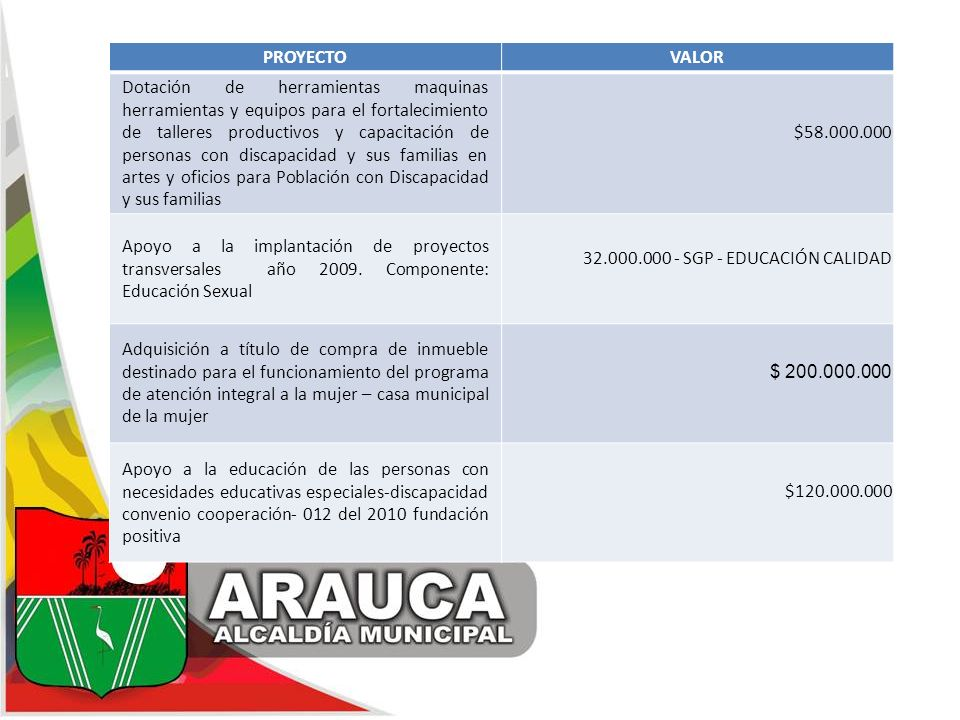 PROYECTO VALOR.