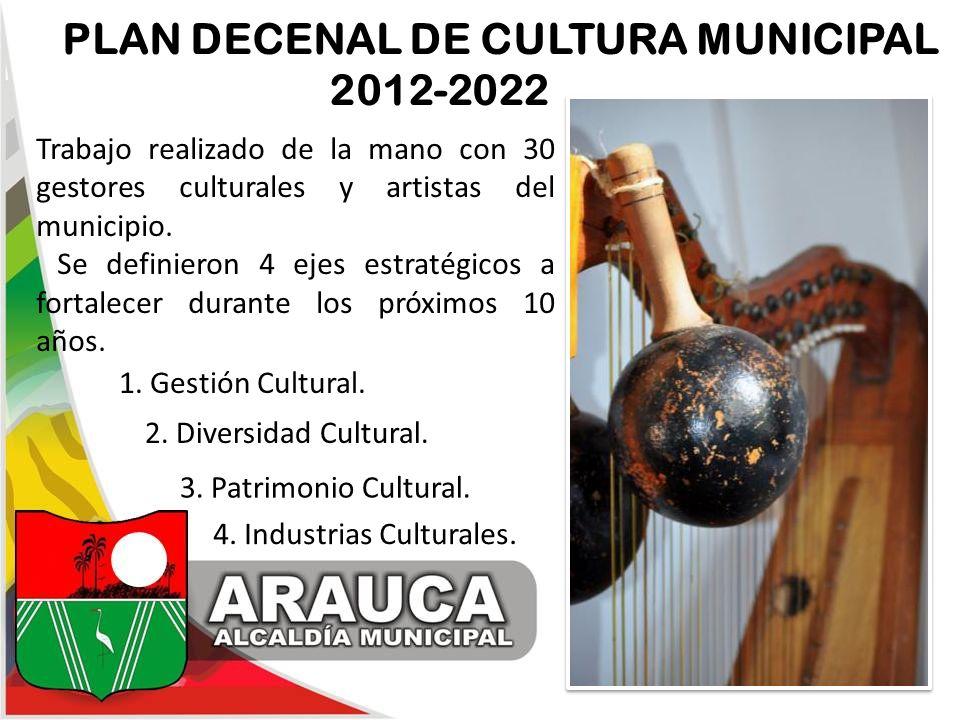 PLAN DECENAL DE CULTURA MUNICIPAL 2012-2022
