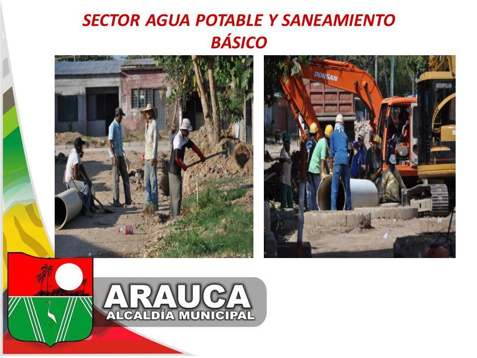 SECTOR AGUA POTABLE Y SANEAMIENTO BÁSICO