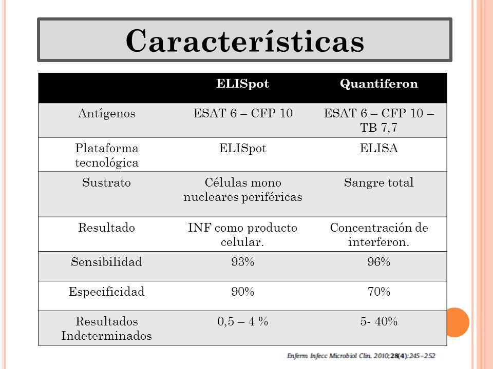 Características ELISpot Quantiferon Antígenos ESAT 6 – CFP 10