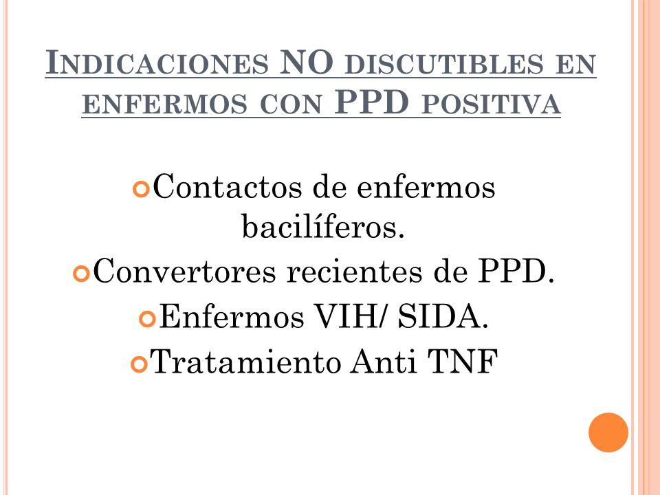 Indicaciones NO discutibles en enfermos con PPD positiva