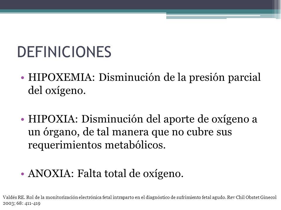 DEFINICIONES HIPOXEMIA: Disminución de la presión parcial del oxígeno.