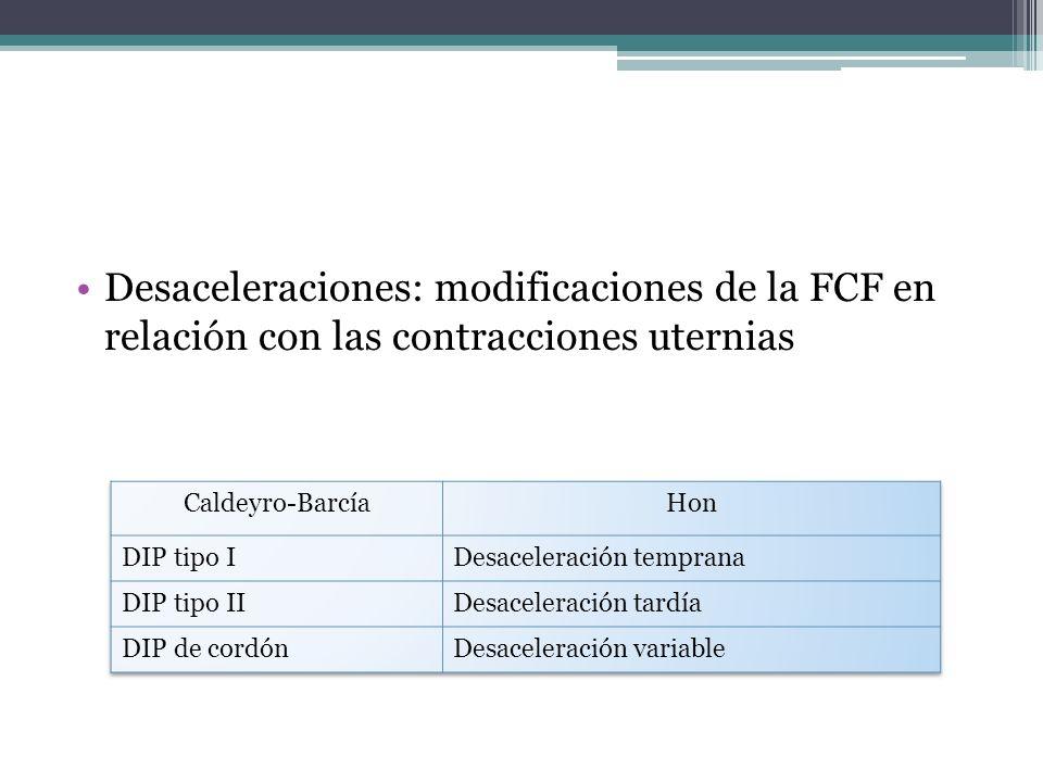 Desaceleraciones: modificaciones de la FCF en relación con las contracciones uternias