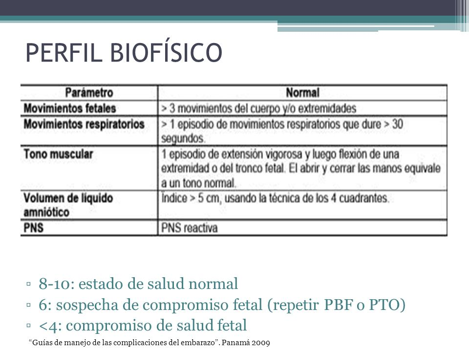 PERFIL BIOFÍSICO 8-10: estado de salud normal