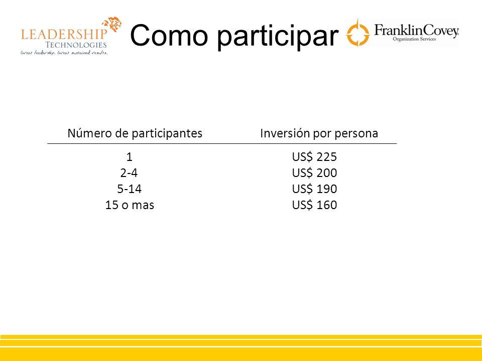 Como participar Número de participantes Inversión por persona