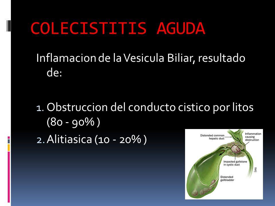 COLECISTITIS AGUDA Inflamacion de la Vesicula Biliar, resultado de: