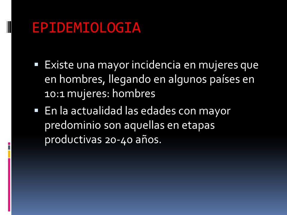 EPIDEMIOLOGIA Existe una mayor incidencia en mujeres que en hombres, llegando en algunos países en 10:1 mujeres: hombres.