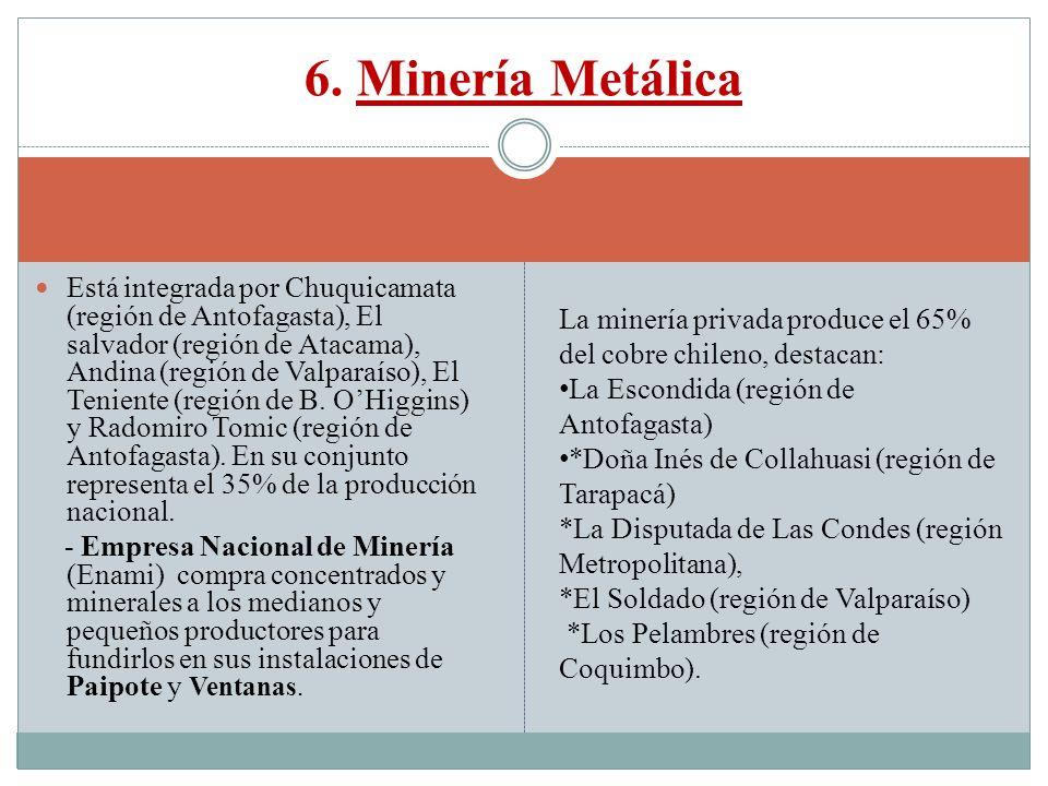 6. Minería Metálica