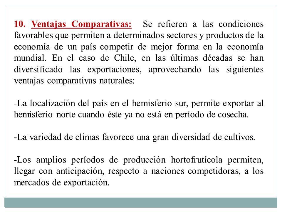 10. Ventajas Comparativas: Se refieren a las condiciones favorables que permiten a determinados sectores y productos de la economía de un país competir de mejor forma en la economía mundial. En el caso de Chile, en las últimas décadas se han diversificado las exportaciones, aprovechando las siguientes ventajas comparativas naturales:
