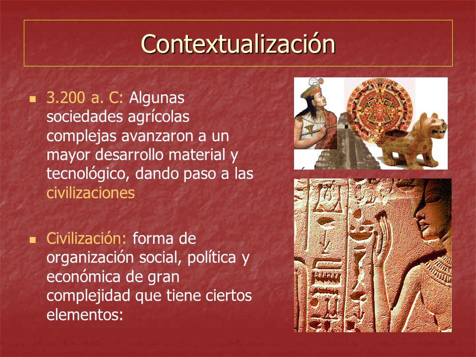 Contextualización