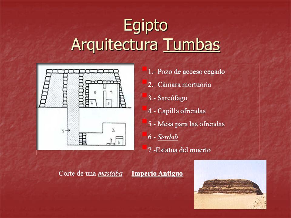 Egipto Arquitectura Tumbas