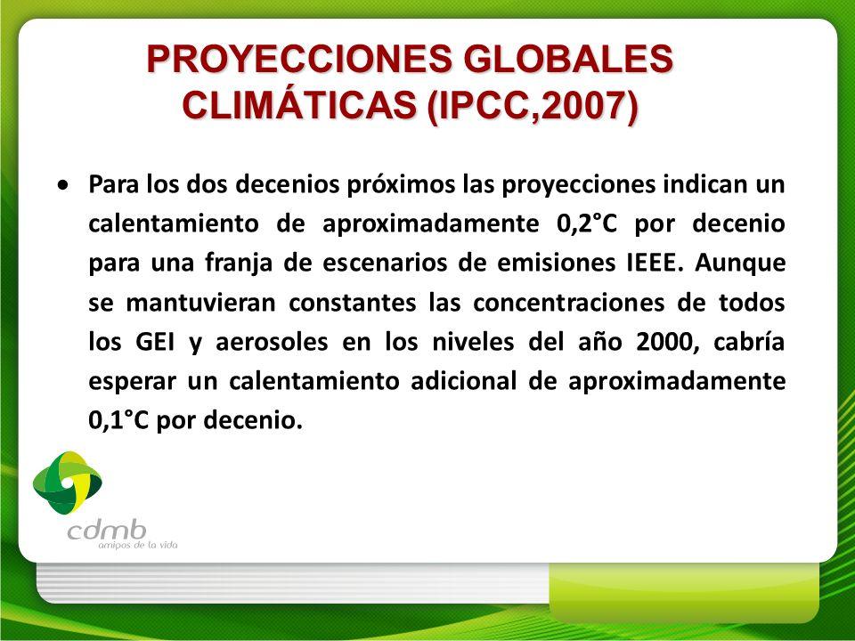 PROYECCIONES GLOBALES CLIMÁTICAS (IPCC,2007)