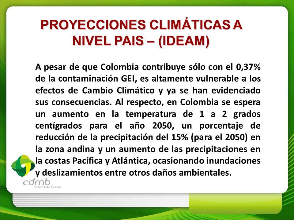 PROYECCIONES CLIMÁTICAS A