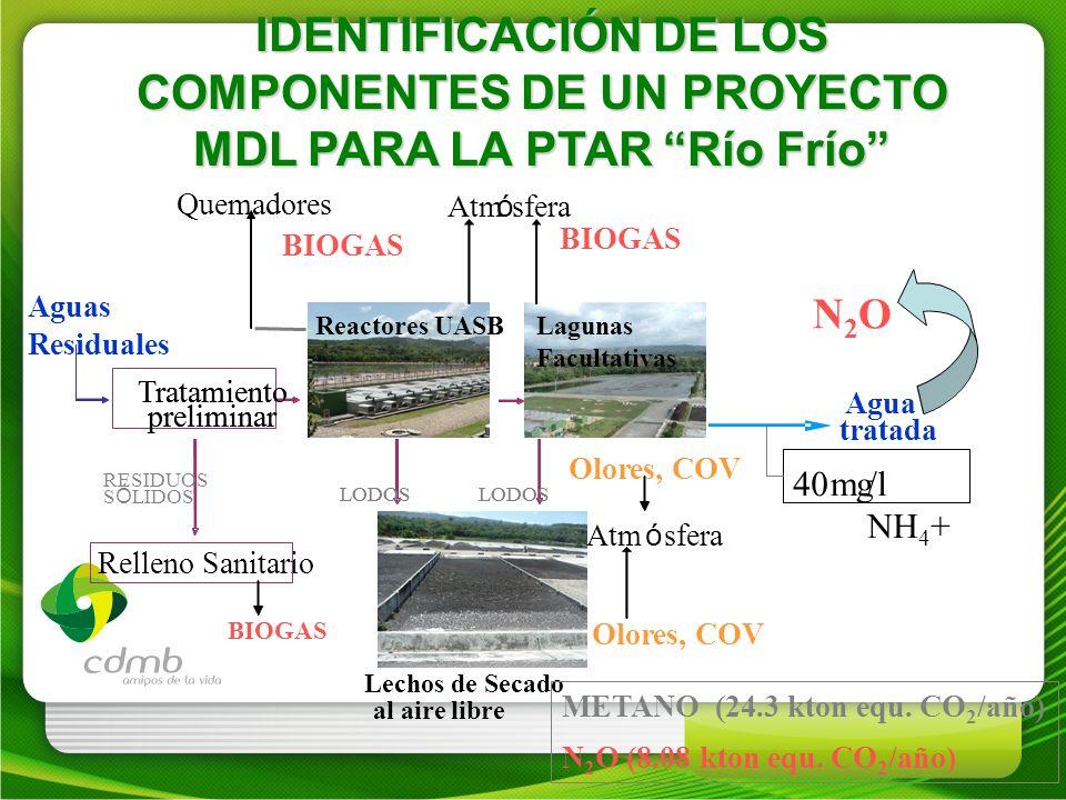 IDENTIFICACIÓN DE LOS COMPONENTES DE UN PROYECTO MDL PARA LA PTAR Río Frío