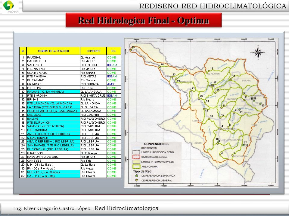 Red Hidrologica Final - Optima