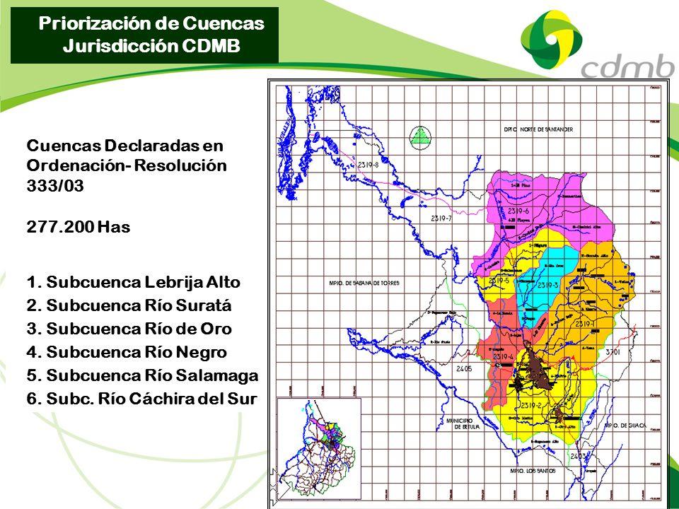 Priorización de Cuencas Jurisdicción CDMB