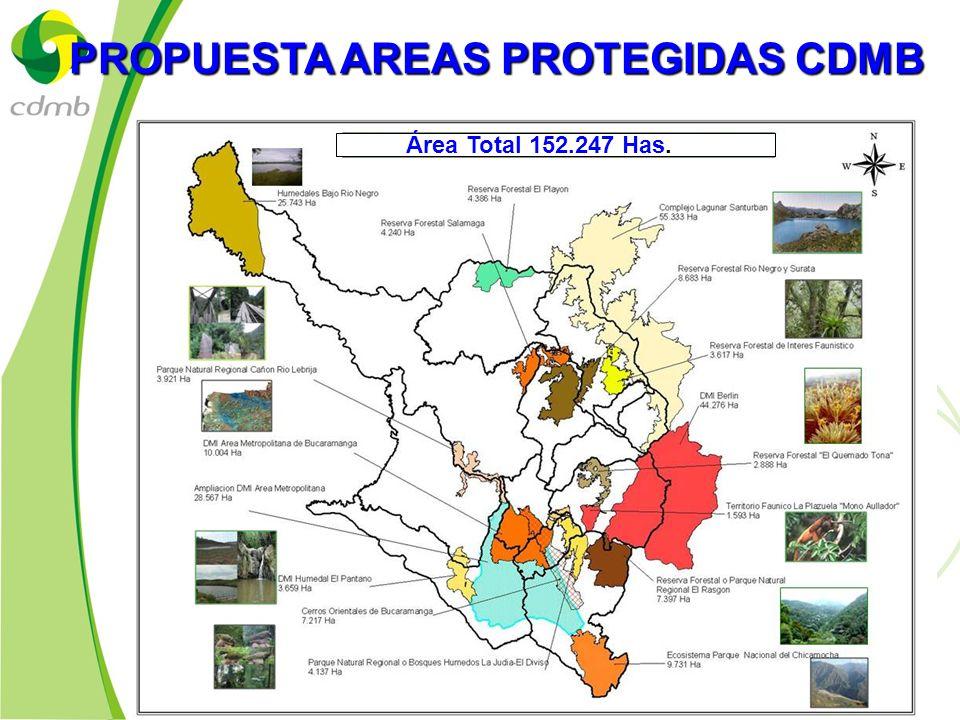 PROPUESTA AREAS PROTEGIDAS CDMB