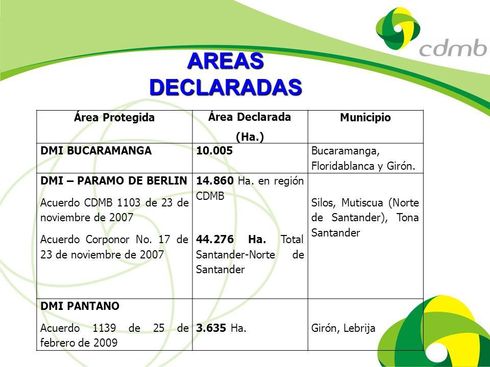 AREAS DECLARADAS Área Protegida Área Declarada (Ha.) Municipio