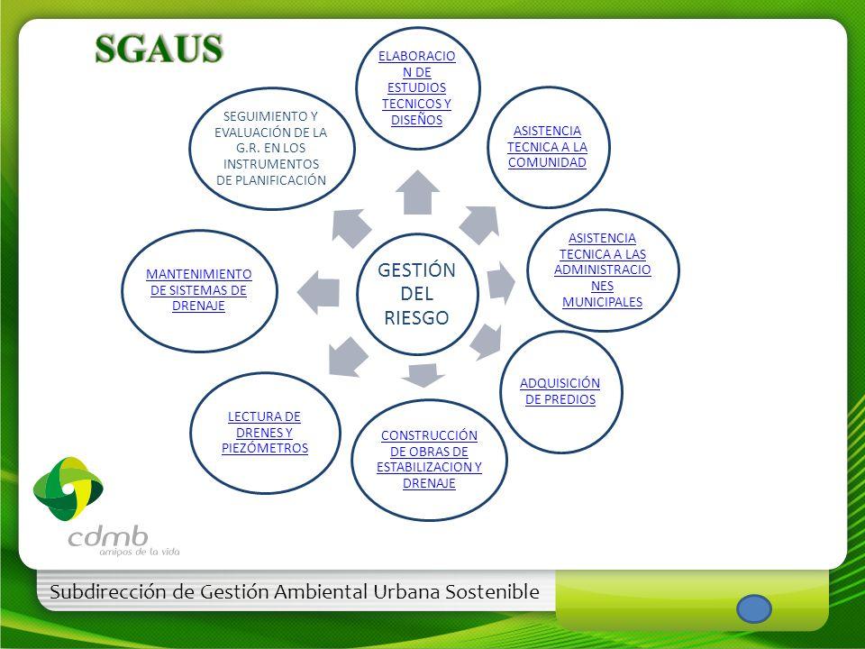 SGAUS ELABORACION DE ESTUDIOS TECNICOS Y DISEÑOS