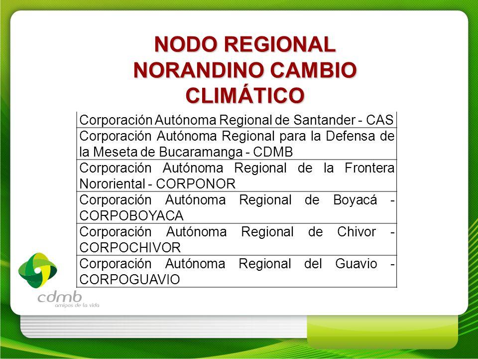 NORANDINO CAMBIO CLIMÁTICO