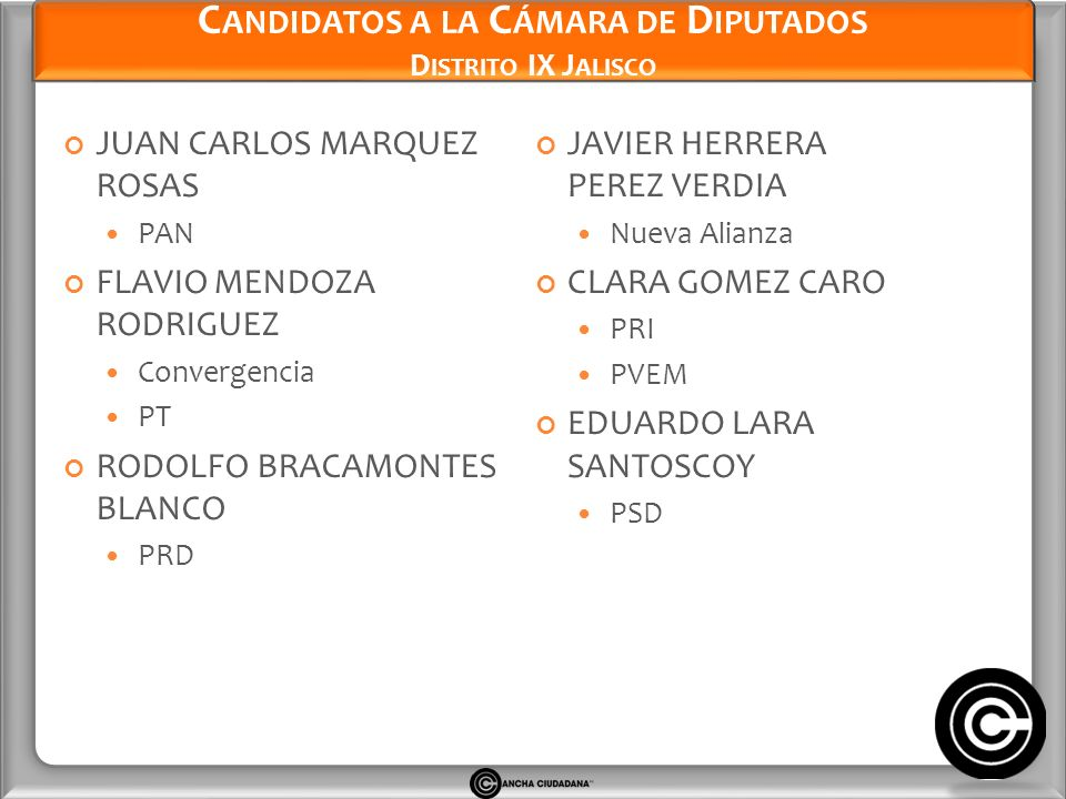 Candidatos a la Cámara de Diputados Distrito IX Jalisco